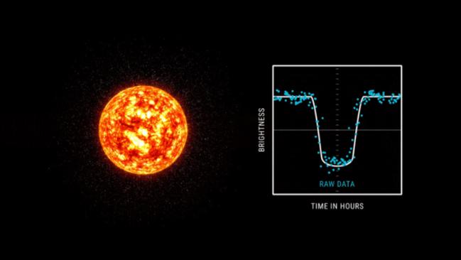 외계행성 찾는 방법. 별빛을 행성이 가릴 때의 미묘한 밝기 변화를 측정한다. - 구글 코리아 제공